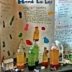 Having students perform simple classroom science experiments are a great way for English Language Learners to develop language skills -- through the speaking with a partner that's necessary to do t...