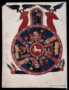 Beato de Liébana. Beato de Liébana , Santo — Manuscrito — 1047 233