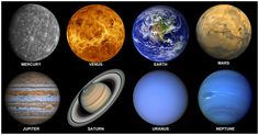 Facts about all eight main planets including Mercury, Venus, Mars, Earth, Jupiter, Saturn, Uranus and Neptune.