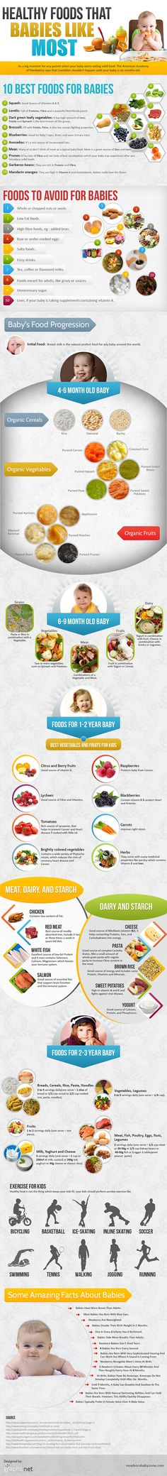 #Healthy Foods That Babies Like Most.