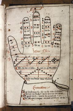 - Guidonian hand, a pedagogical tool for learning music (Bodleian Canon. Music Letters, Music Signs, Singing Lessons, Music Lessons, Music Activities, Leadership Activities, Group Activities, Cooperative Learning Groups, Education Quotes
