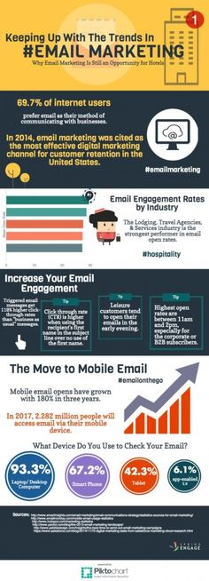 Keep Up with the Trends in Email Marketing