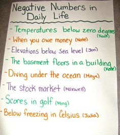 uses of real numbers in daily life