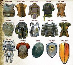 RPG Female Character Portraits — D&D 3rd Edition Armor: Planar Handbook, Sandstorm,...