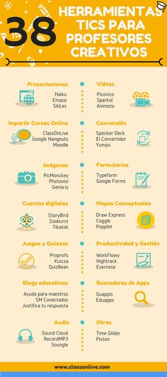 38 herramientas TIC para profesores creativos Hello: An infographic with 38 ICT tools for creative teachers. Teacher Tools, Teacher Hacks, Teacher Resources, Teaching Spanish, Teaching English, Importance Of Time Management, Start Ups, Flipped Classroom, Educational Websites