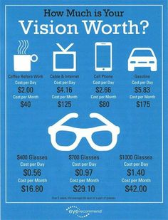 How much is your vision worth? Lets nit even talk about what some people spend on cigarettes!