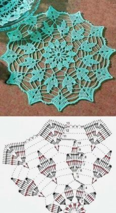 Crochet doilies 20 free patterns / 20 patterns for knitting a napkin . - MonikaCrochet doilies 20 free patterns / 20 patterns for knitting a napkin . Motif Mandala Crochet, Crochet Doily Diagram, Crochet Circles, Crochet Doily Patterns, Crochet Squares, Crochet Chart, Thread Crochet, Crochet Designs, Crochet Stitches