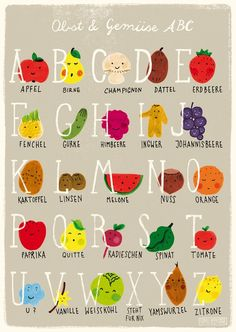 Fruits & Vegetables ABC - Healthy Lifestyle Tips Abc Poster, Credit Card Application, Best Credit Cards, Best Resume Template, Gifts For New Parents, Great Gifts, Diy, Presents, Art Prints