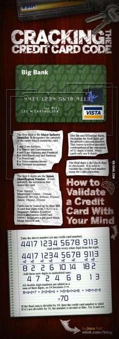 Meaning of credit card's numbers