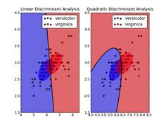 Why Overfitting is More Dangerous than Just Poor Accuracy [PART 1]