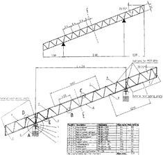 Roof Truss Guide - Design and construction of standard timber and steel trusses (BASIN - SKAT, 1999, 187 p.): 6 STEEL TRUSSES: 6.2 System Options Steel Trusses, Roof Trusses, Roof Truss Design, Welding Projects, Steel Frame, Basin, Construction, Architecture, Modern