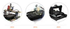PancakeBot - The world's first pancake printer! by StoreBound — Kickstarter