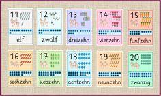 Frau Locke: Ergänzung DAZ Zahlenkarten bis 20 Periodic Table, Teaching, Education, Blog, Kindergarten, Maths, Homeschooling, Material, Kids