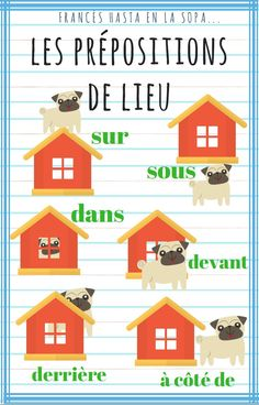 French prepositions of location French Verbs, French Grammar, French Phrases, French Language Lessons, French Language Learning, French Lessons, Foreign Language, French Basics, French For Beginners