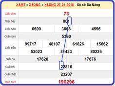 Dự đoán XSMT 31-1-2018 ,Soi cầu XSMT ,dự đoán xs Đà Nẵng(XS DN) , dự đoán xs Khánh Hòa(XS KH), Dự đoán chạm đẹp XSMT hôm nay , soi cầu Win2888, Dự đoán lô thông , lô gan MT , soi cầu song thủ MT , soi cầu bạch thủ MT , Chốt số chính xác 100 hàng ngày ,thống kê XSMT các lô về nhiều trong tháng