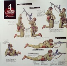 JAPANESE SMALL ARMS | Weapons and Warfare Military Art, Military History, Military Uniforms, Light Machine Gun, Japanese Uniform, Ww2 History, Modern Warfare, Second World, Dieselpunk