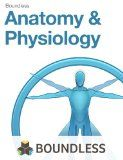 I would love a  Anatomy & Physiology / http://www.dealextremedaily.com/?p=14458