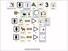"""MATERIALES - Cuento """"El gato con botas"""".    Presentación en powerpoint del cuento """"El gato con botas"""", elaborado con AraWord.    http://arasaac.org/materiales.php?id_material=881"""