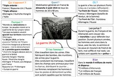 The More You Know, Event Ticket, Education, School, Recherche Google, Geo, Images, Visual Note Taking, War Horses