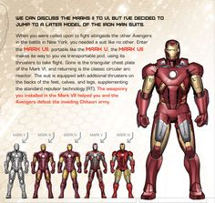 Iron Man Suits