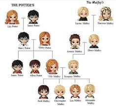 Harry Potter Tumblr, Harry Potter Hermione, Harry Potter Film, Fanart Harry Potter, Harry Potter Family Tree, Images Harry Potter, Estilo Harry Potter, Cute Harry Potter, Mundo Harry Potter