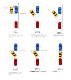 Parallel Parking Hack