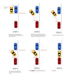 Parallel Parking Hack (Taught to me by a bus driver) - Imgur
