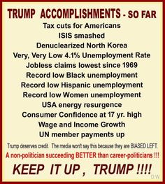 Unemployment Rate, North Korea, The Fool, Believe