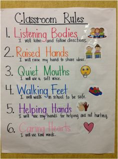 Kindergarten and First Grade Classroom Rules anchor chart (picture only.) p Kindergarten and First Grade Classroom Rules anchor chart picture only p First Grade Classroom, Classroom Behavior, Future Classroom, Classroom Ideas, Classroom Expectations, Classroom Charts, Classroom Setting, Teaching First Grade, Classroom App