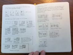 Quick look at a designer's sketchbook | John McWade | Pulse | LinkedIn