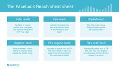 Wenn es darum geht, den Erfolg von Facebook-Seiten und Posts zu ermitteln, so kommt man um die KPI Reichweite (Reach) nicht vorbei. Bei Facebook tauchen jedoch unterschiedliche Metriken auf, die sich mit der Reichweite auseinandersetzen. Um ein wenig Licht ins Dunkel zu bringen, bietet dieser [... mehr ...]