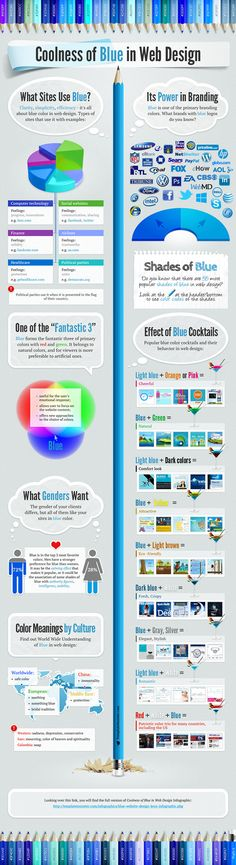 """""""Blue in Web Design"""" -- This infographic teaches """"about the color blue and its influence on web design...[explaining] which websites use blue as their main color and why, but also [offering] 55 shades of the color blue with hexadecimal RGB codes."""" Click for the original interactive infographic here: http://www.templatemonster.com/infographics/blue-website-design-keys-infographic.php"""
