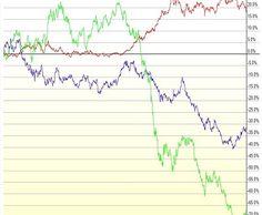Prices of Base Metals Become Stable, But Not Bullish  #Basemetalprices #BHPBillton #RioTinto