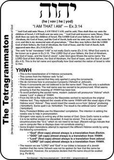 Adonai = YHWH the Tetragramatron Biblical Hebrew, Hebrew Words, Hebrew Names, Torah, Bible Scriptures, Bible Quotes, Bible Teachings, Messianic Judaism, Learn Hebrew