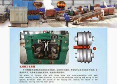 skew rolling mill  : The operating principle of skew rolling mill/skew ...