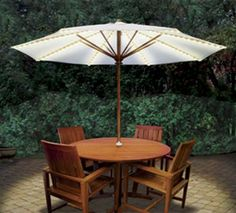 Brella Lights LED Outdoor Patio Lighting System for 8-Rib Umbrellas – White « zPatioFurniture.com