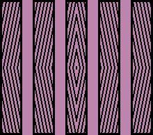 Les planches sont elles parallèles ???