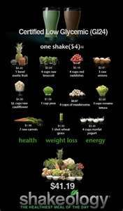 Seriosuly the BEST meal replacement shake I have ever had! It is hands down the best shake out there AND it's all natural! What Is Shakeology, Beachbody Shakeology, Vegan Shakeology, Shakeology Benefits, Shakeology Cleanse, Shakeology Nutrition, Shakeology Shakes, Healthy Recipes, Keep Fit