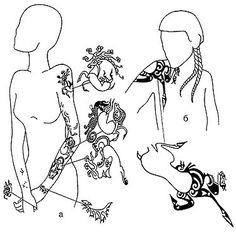 Рисунок пазырыкской татуировки: а) на теле женщины из кургана 1 могильника Ак-Алаха 3 б) на теле мужчины из кургана 3 могильника Верх-Кальджин 2.   http://putevoditel-altai.ru/load/urochishhe_pazyryk_pazyrykskie_kurgany/pazyrykskaja_kultura_okonchanie/32-1-0-595