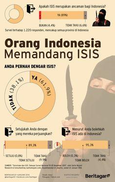 OGAH ISIS | Setidaknya demikianlah kesimpulan survei: orang Indonesia menolak ISIS.