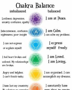 """Chakra is an old Sanskrit word that literally translates to wheel. This spinning energy has 7 centers in your body starting at the base of your spine and moving all the way up to the top of your head. In a healthy balanced person the 7 chakras provide exactly the right amount of energy to every part of your body mind and spirit. However if one of your chakras is too open and spinning too quickly or if it is too closed and moving slowly your health will suffer. You can use this information…"