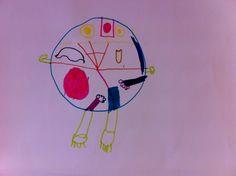ABK Mortsel - opdracht kubistisch portret