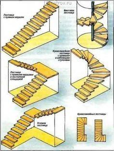 Spiral stairs loft metals interior design 41 ideas for 2019 Home Stairs Design, Interior Stairs, Interior Design Living Room, Spiral Stairs Design, Design Bedroom, House Front Design, Small House Design, Modern House Design, Escalier Art