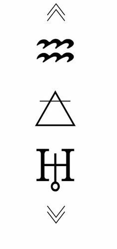 Aquarius tattoo symbols (from original source with all of them)