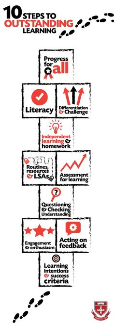 10 Steps to Outstanding Learning