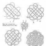 Tutorials | IGKT Circular Rope Mat