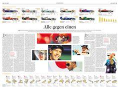 Tolle Pano-Seite zum Start der #F1 in der #StZ #Print