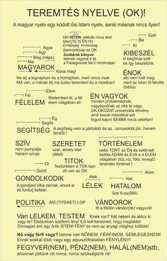 Family Roots, Hungary, Spirituality, 1, Faith, My Love, Spiritual, Loyalty, Believe