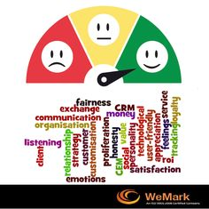 Customer experience management (CEM) is the collection of processes a company uses to track, oversee and organize every interaction between a customer and the organization throughout the customer lifecycle. Through mystery shopping and other services, you can intelligently set a company standard and maintain it at every levels of your organisation. For More detail visit our website www.wemarkindia.com.