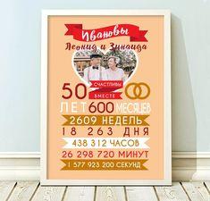 Постер на годовщину свадьбы. Золотая свадьба. Семейный постер на заказ
